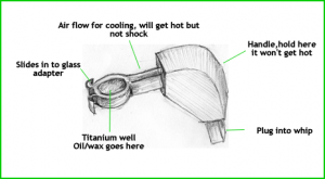 Elementinstructions